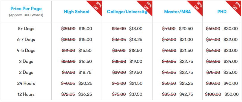 freeessaywriter prices